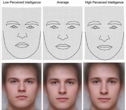 Man's face betrays his IQ